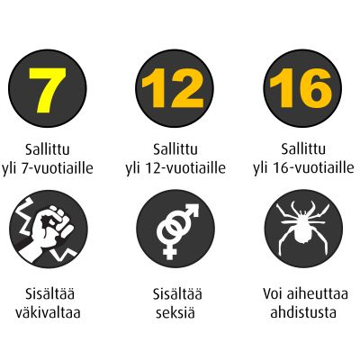 Ikäraja-symbolit selityksineen