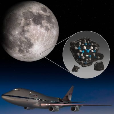 Kuu ja lentokone. Pienessä lisäkuvassa vesimolekyylejä.
