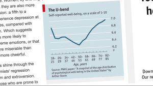 en graf ur the economist