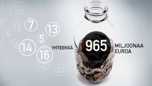 MOT listasi suurimmat rahankerääjät vuosilta 2006–2013 poliisihallituksen rahankeräyslupien tiliitysaineistoista