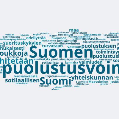 Puolustusselonteosta muodostettu sanapilvi listaa raportissa yleisimmin esiintyviä sanoja. Mitä suurempi sana, sitä useammin se esiintyy selonteossa.