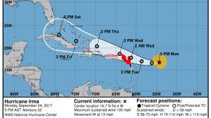 Orkanen Irmas färväntade rutt över Karibien