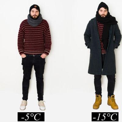 Vinterkläder vid