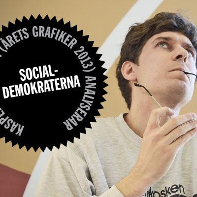 Logo för Kasper Strömmans analys av SDPs webbsajt