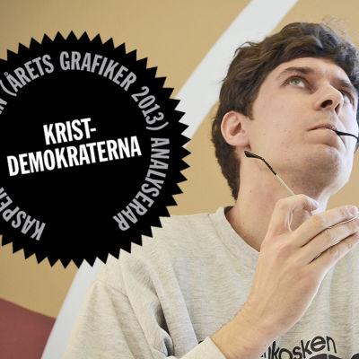 Logo för Kasper Strömmans analys av kristdemokraternas webbsida