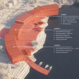Alustavan suunnitelman mukaan Valionrannan hotellikompleksi näyttäisi tältä.