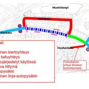 9.8.2018 siirrytään kiertotiejärjestelyjen kakkosvaiheeseen, jolloin Niiralankadun ajoneuvoliikenne välillä Rajakatu Nahkurinkatu siirtyy tilapäisesti Pyöräkadulle liitteenä olevan kartan mukaisesti.