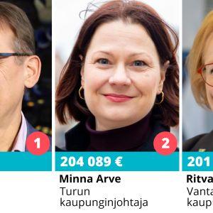 Kolme suurituloisinta kuntajohtajaa: Tampereen pormestari Lauri Lyly, Turun kaupunginjohtaja Minna Arve ja Vantaan kaupunginjohtaja Ritva Viljanen