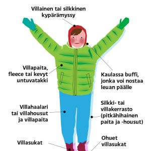 Lasten pukeutuminen pakkaseen.