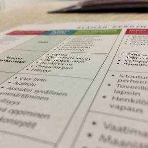 Tekstiä täynnä oleva paperiarkki pöydällä
