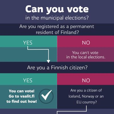 Can you vote on the muncipal elections?