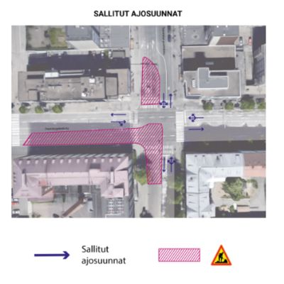 Kaavio liikennetilanteesta