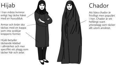 saudiarabien kvinnor klädsel