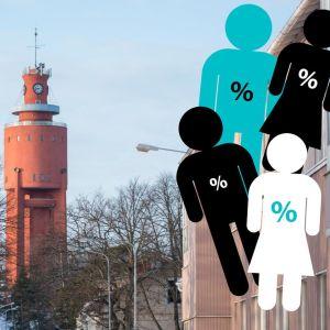 Ett bildcollage med en bild av ett vattentorn och ovanpå det en grafisk bild av en ordförandeklubba samt grafiska personfigurer med procenttecken på sina magar.