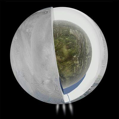Nasan Cassini-luotaimen tekemien painovoimamittausten perusteella piirretty kuva siitä, miten Saturnuksen Enceladus-kuu saattaisi olla muodostunut.