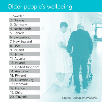 Older people´s wellbeing