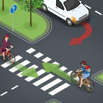 Trafis bild beskriver vem som har förkörsrätt vid fortsatt cykelväg då bilen svänger