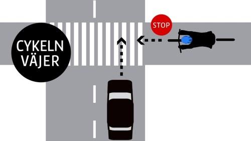 Allt fler bilister stannar vid overgangsstall