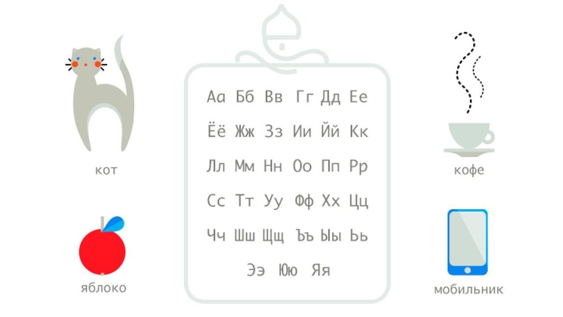 Venäläiset Kirjaimet