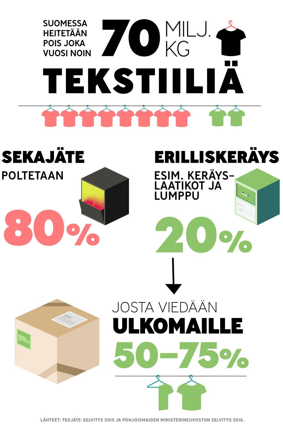 Hyväntekeväisyysjärjestöt Suomessa