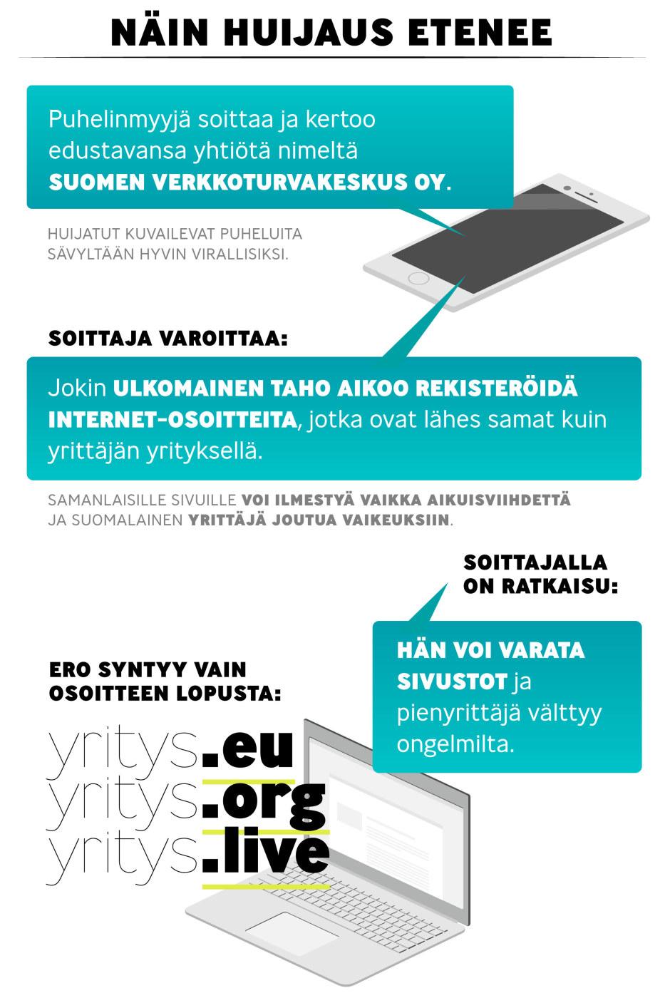 Suomen Verkkoturvakeskus