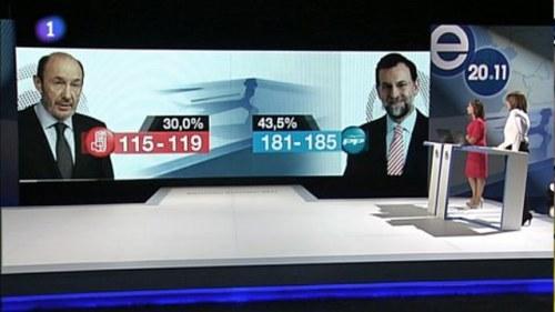 Fem miljoner arbetslosa i spanien