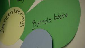 Barnskyddet i Raseborg