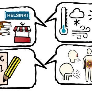 Neljä piirrettyä puhekuplaa, joissa erilaisia kuvia