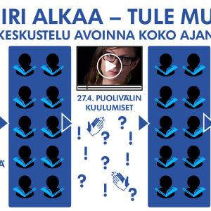 Graafinen kuva Kirjojen Suomen lukupiiriin osallistumisesta.