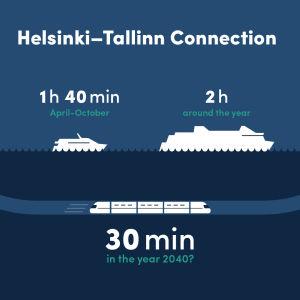 Tunnel mellan Helsingfors och Tallinn.