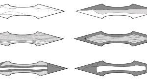 Eri metallilaatujen esiintyvyys poikkileikkauksissa