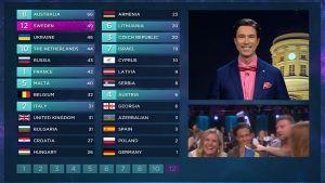 Jussi-Pekka Rantanen presenterade Finlands poäng i Eurovision 2016.