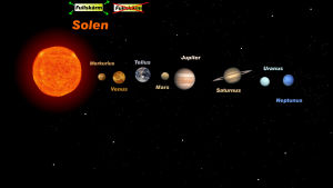 Planeterna i vårt solsystem.