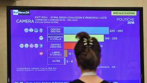 Toimittaja katselee vaalituloksia televisiosta.