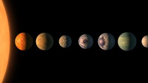 Trappist system 1