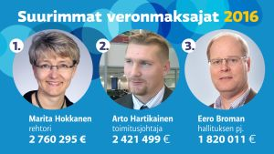 Marita Hokkanen, Arto Hartikainen ja Eero Broman.