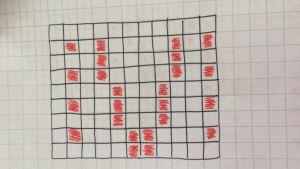 Diagram för mönsterstickning