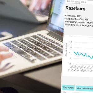 Arbetslöshetsstatistik för augusti månad i Raseborg