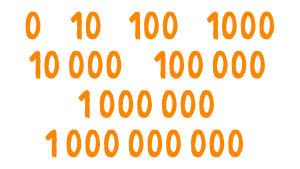 Numerot 0-1000000000