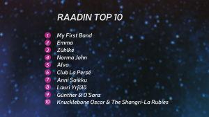 Esikatselu-ohjelman top10-järjestys, voittaja oli My First Band kappaleellaan Paradise