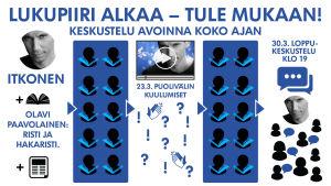 Graafinen esitys Juha Itkosen vetämän lukupiirin kulusta.