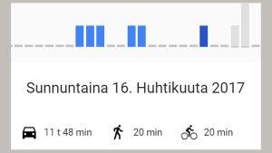 Kuvakaappaus Google Mapsin aikajanalta. Näyttää kuinka kauan eri kulkuvälineillä on liikuttu.