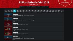 på svenska på arenan fotbolls-VM