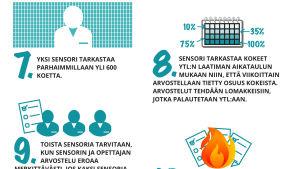 infografiikka ylioppilaskokeiden arvioinnista abitreenien juttuun