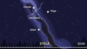 Tähtikartta eteläisestä yötaivaasta syksyllä.