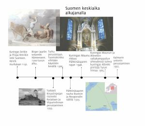 Aikajana keskiajan Suomen historiasta