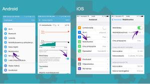 Ruutukaappaukset Androidin ja iPhonen näytöiltä.