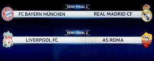 Champions League, slutprogrammet våren 2018.