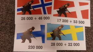 Krigstida beredskap i Norden 2014, bild för Spotlight