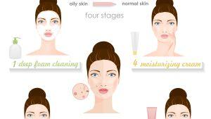 en teckning/reklamaffisch med flickor och olika sätt att rengöra ansiktet